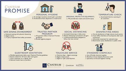 Фотографии Chatrium Residence Bangkok Sathon